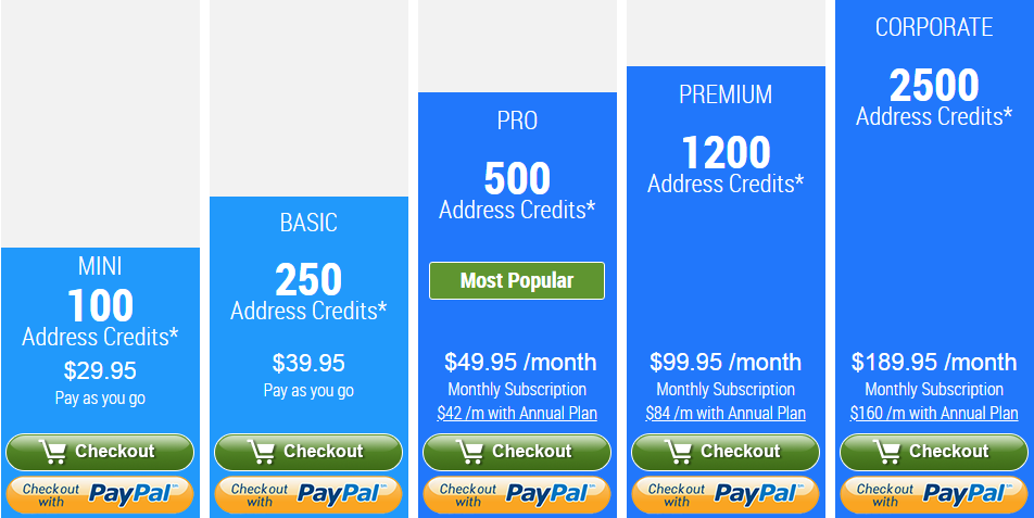 MyRouteOnline Pricing
