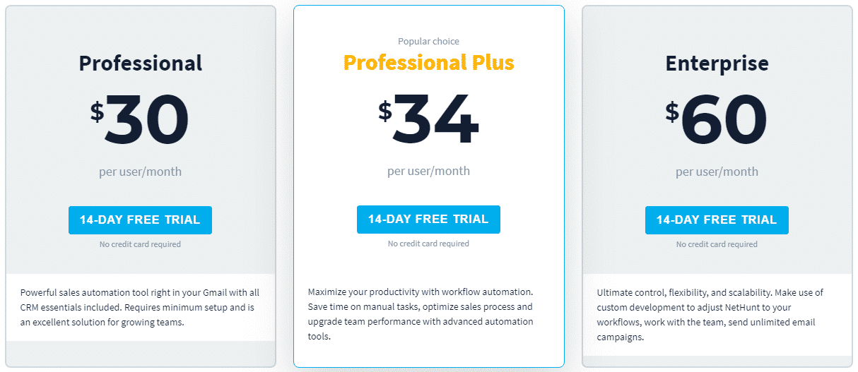 NetHunt CRM Pricing