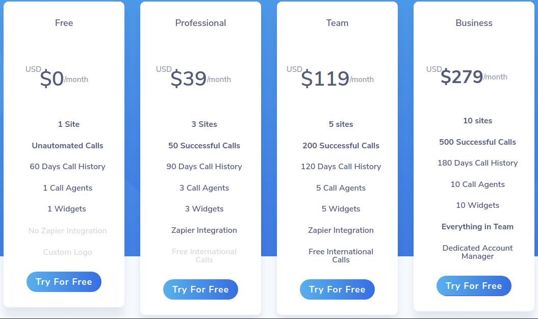 Novocall Pricing, Reviews and Features (September 2019