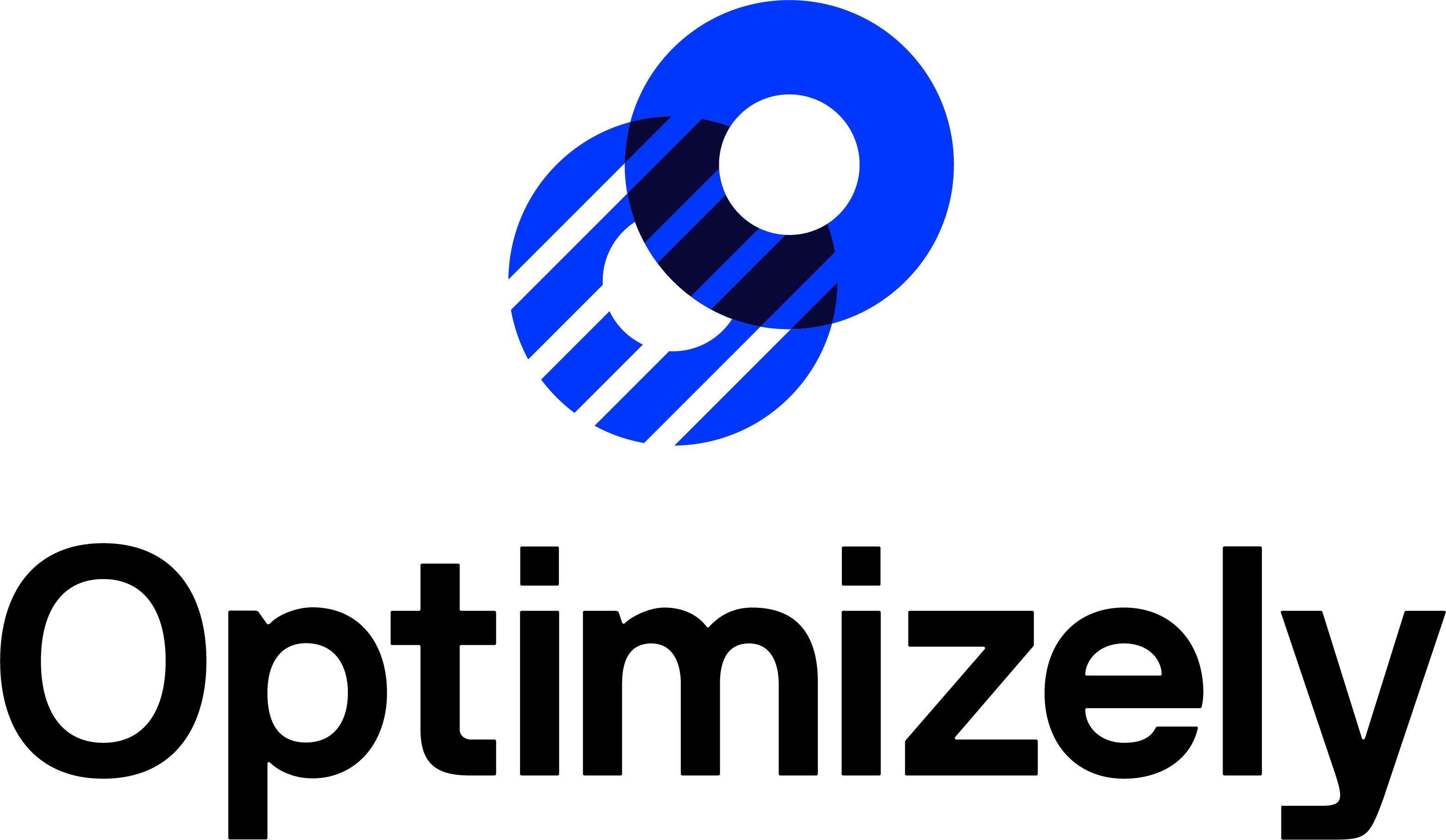 Optimizely - AB Testing Software : SaaSworthy.com