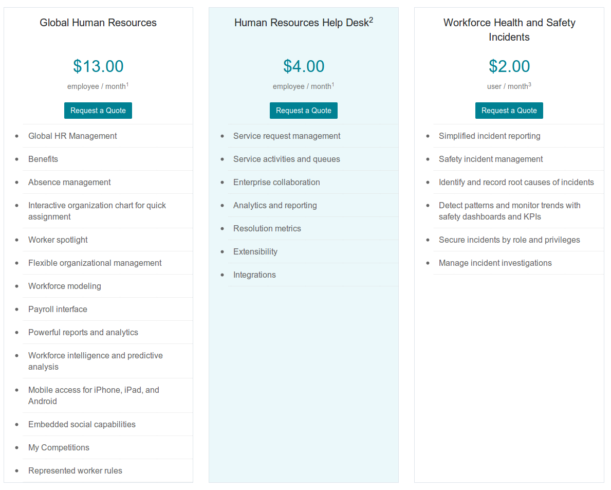 Oracle HCM Cloud Pricing, Reviews and Features (September