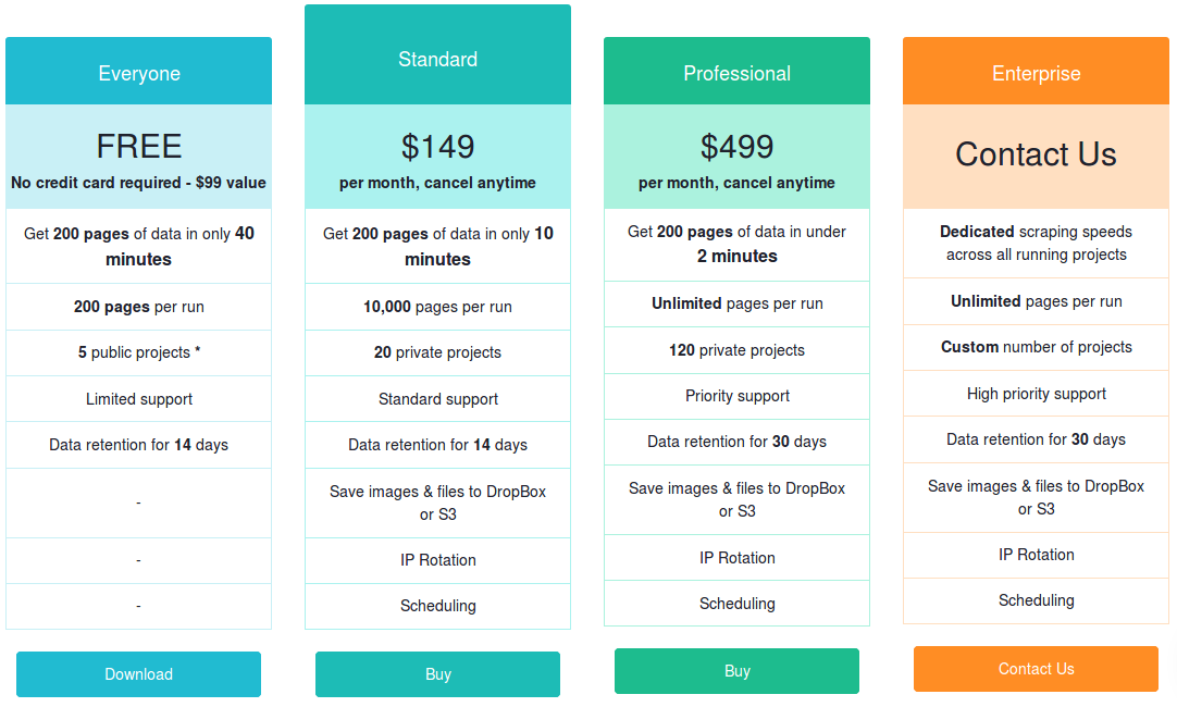 ParseHub Pricing