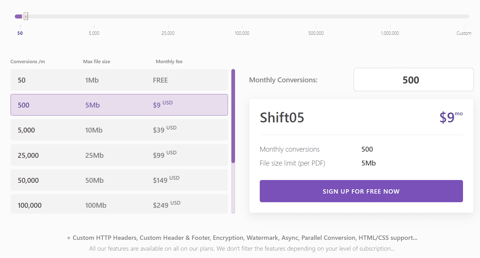 PDFShift Pricing