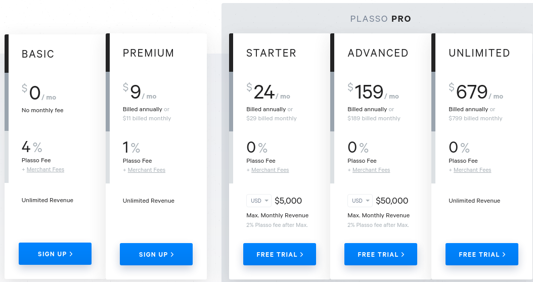 Plasso Flexkit Pricing