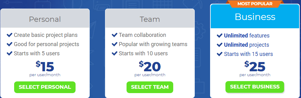 ProjectManager.com Pricing