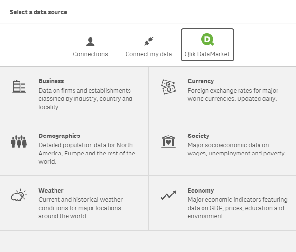 Qlik Sense Demo - Qlik DataMarket - Data as a Service