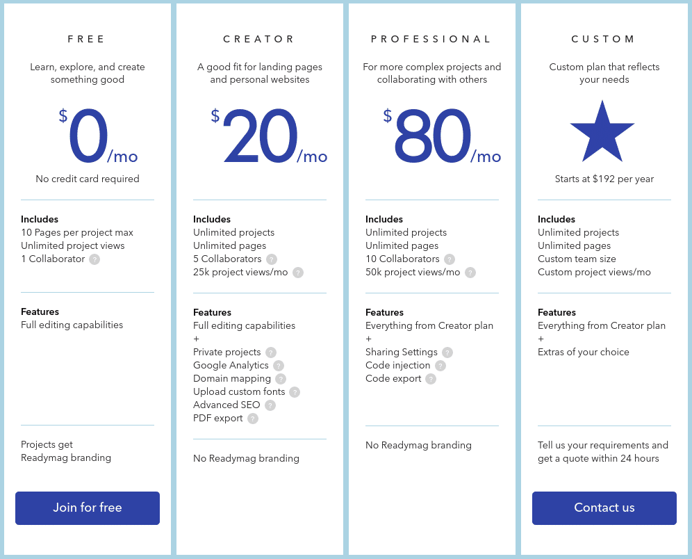 Readymag Pricing