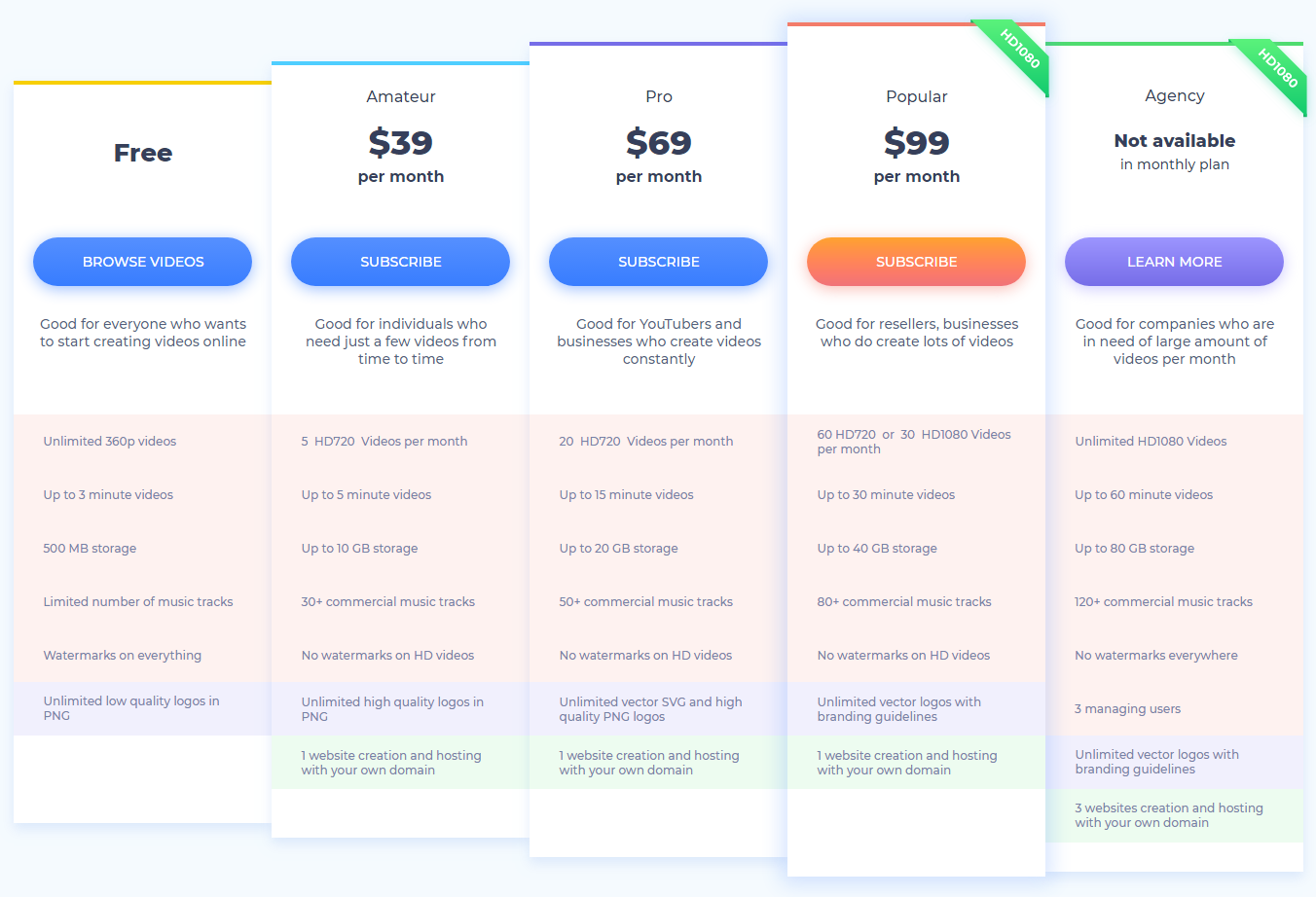 Renderforest Pricing