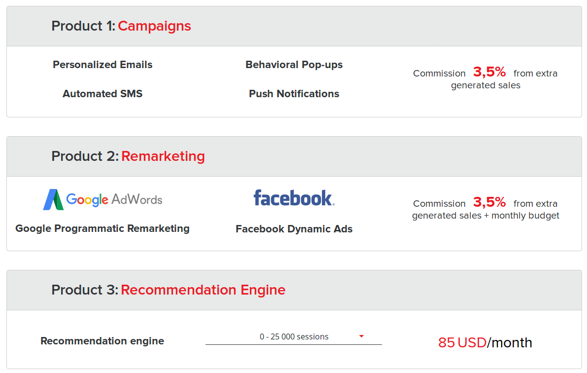 Retargeting.biz Pricing