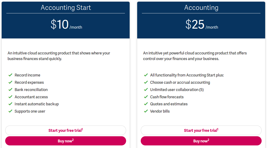 Sage Accounting (Sage One) Pricing
