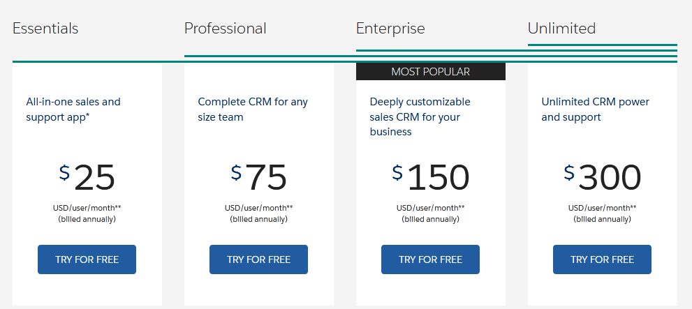 Salesforce Pricing