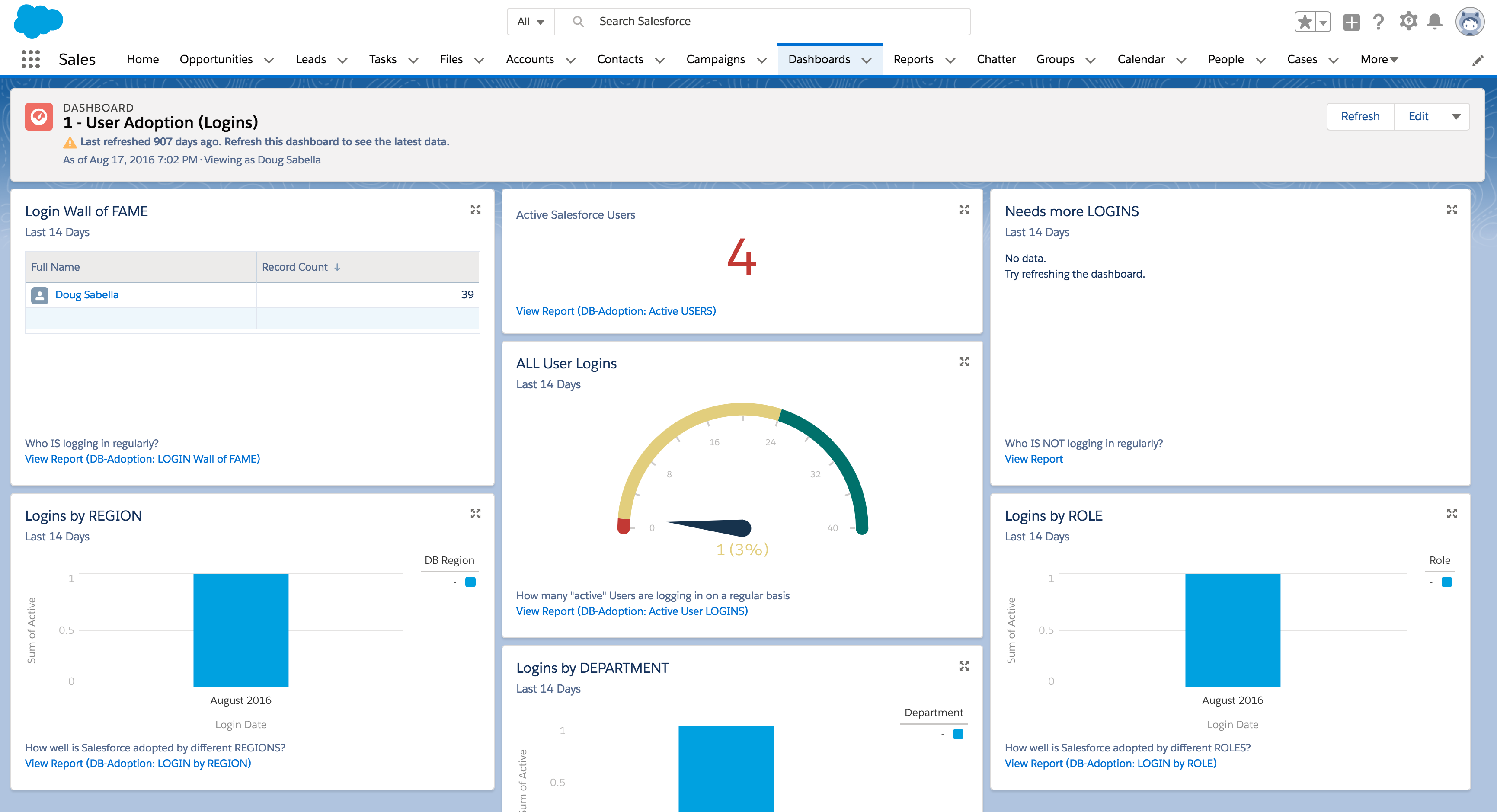 Salesforce Screenshots