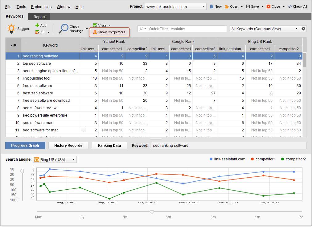 SEO PowerSuite screenshot: Get a complete picture on your and your competitors' rankings