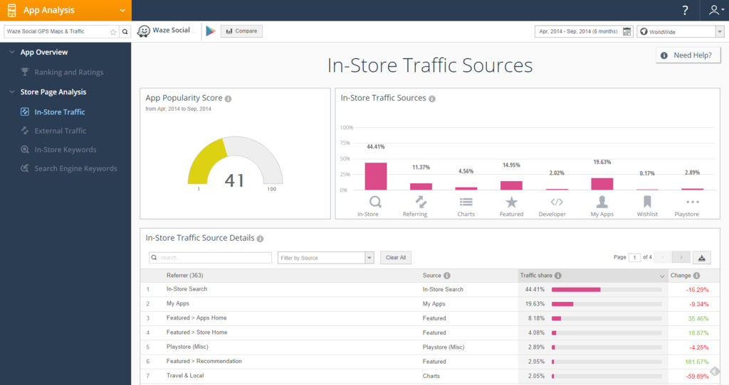 SimilarWeb PRO screenshot: Instore traffic sources app analysis through SimilarWeb PRO - Mobile