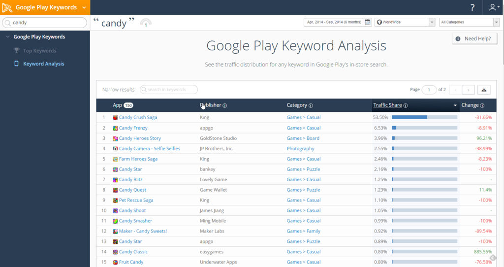 SimilarWeb PRO screenshot: Google play keywords analysis in SimilarWeb PRO - Mobile