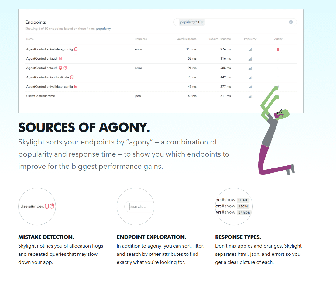 Skylight sorts your endpoints by agony