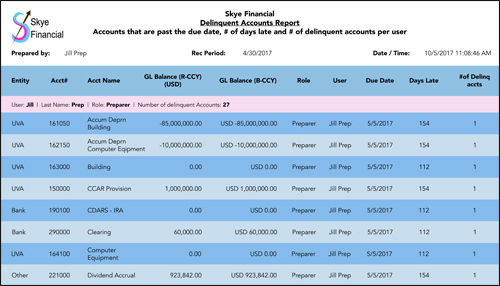 Balance sheet screenshot