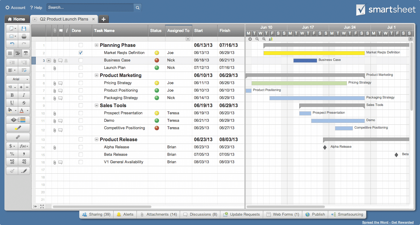 Smartsheet Screenshots