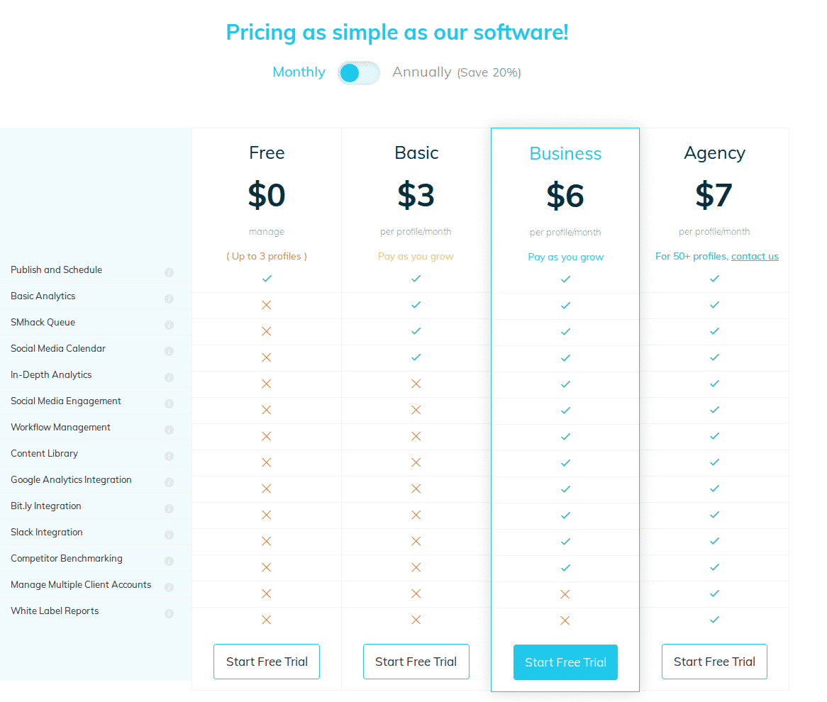 SMhack Pricing