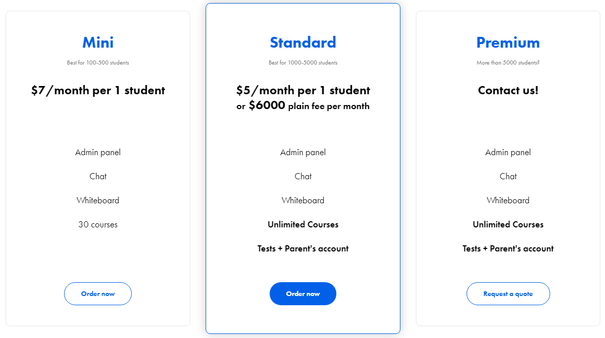 Source LMS Pricing