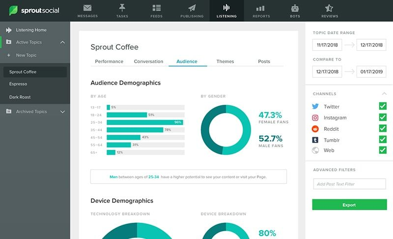 Sprout Social Screenshots
