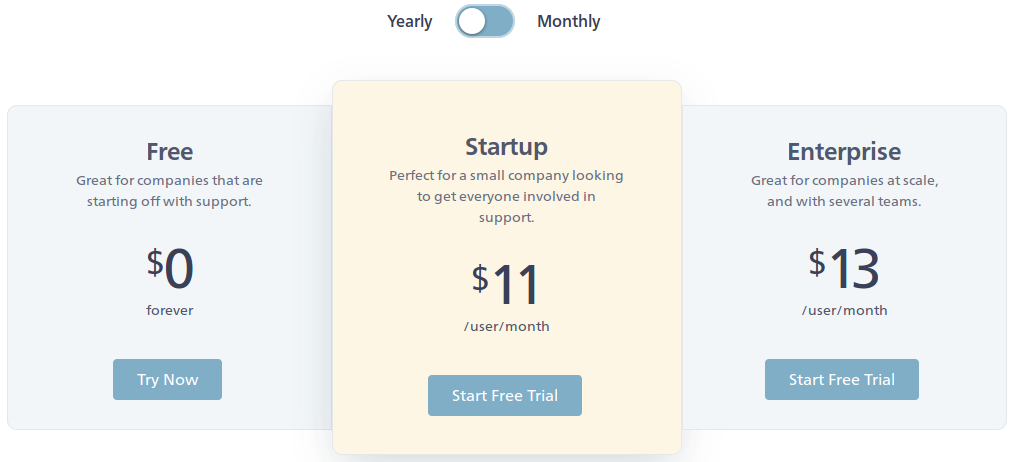 SupportBee Pricing
