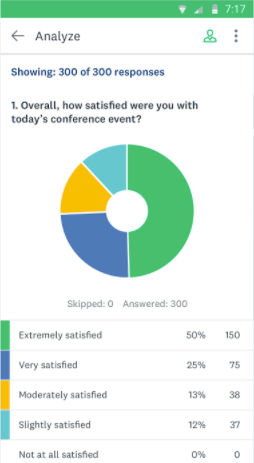 SurveyMonkey screenshot: Survey responses can be analyzed in real-time