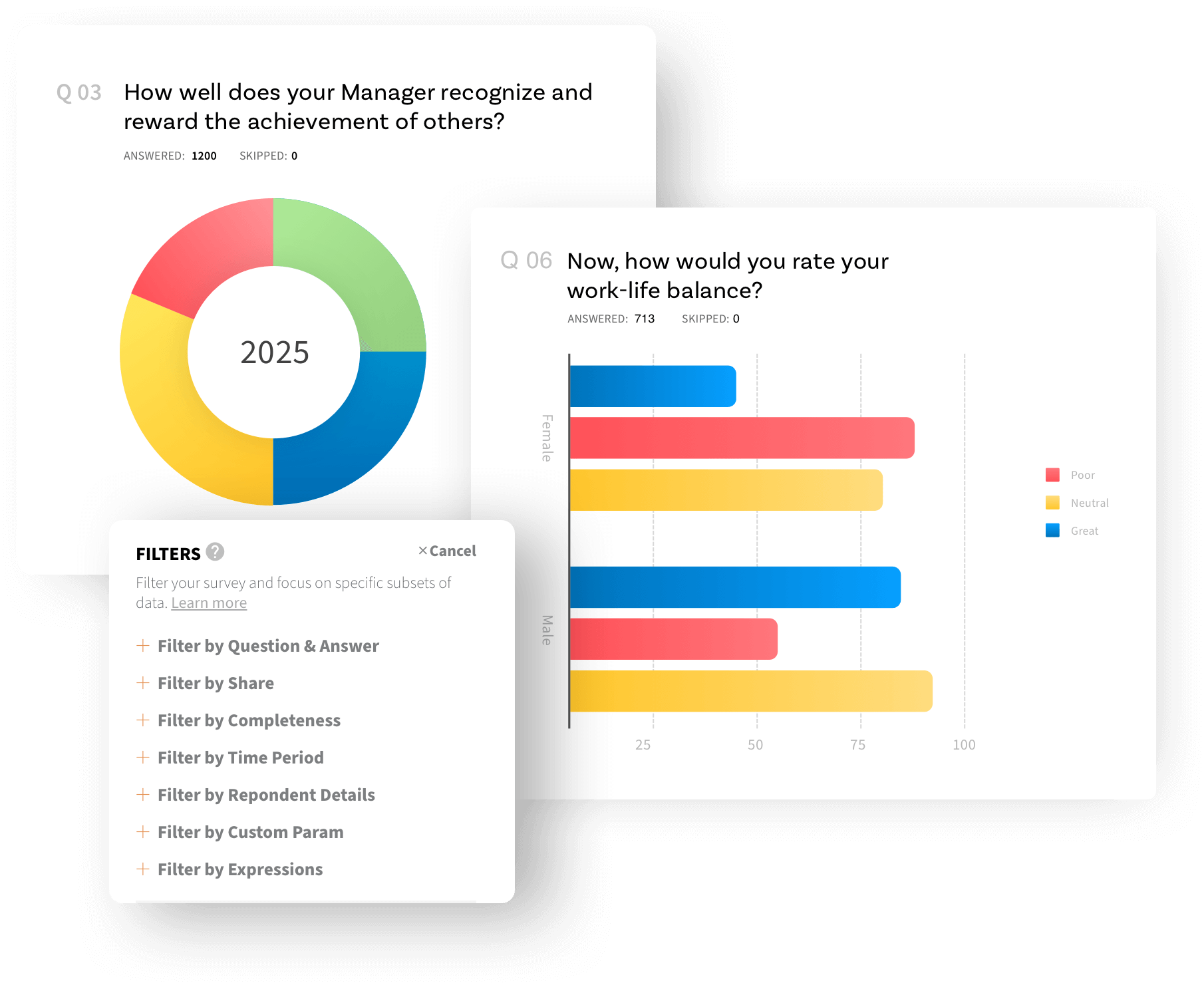 360 Degree Feedback Analyze Survey Results