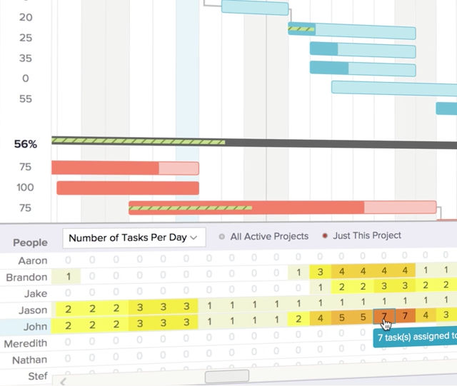 TeamGantt screenshot