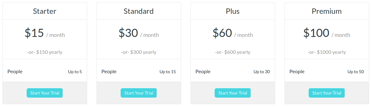 TeamPassword Pricing