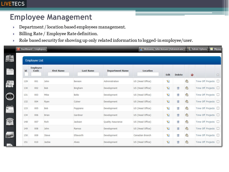 Livetecs screenshot: Employee Management