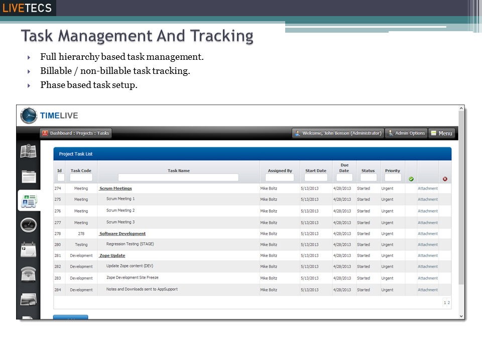 Livetecs screenshot: Task Management