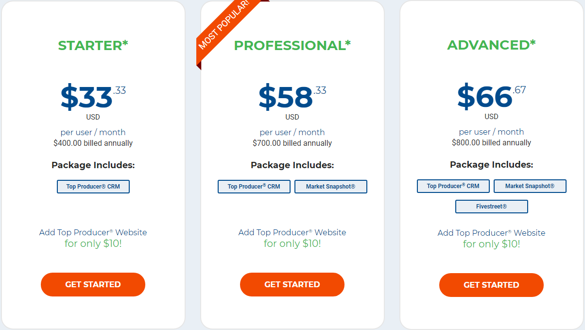 Top Producer CRM Pricing