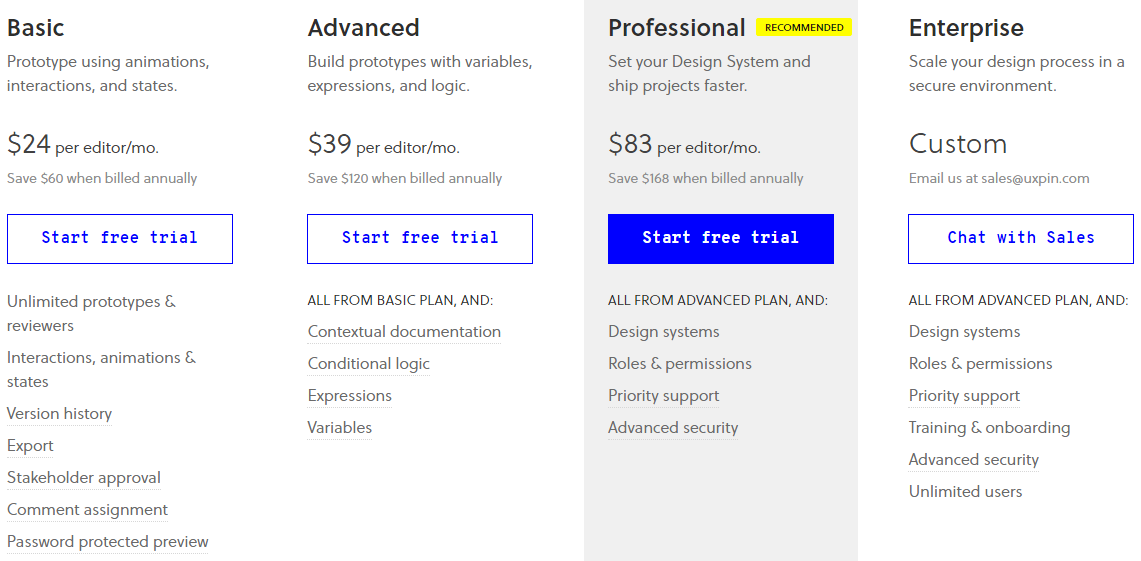 UXPin Pricing