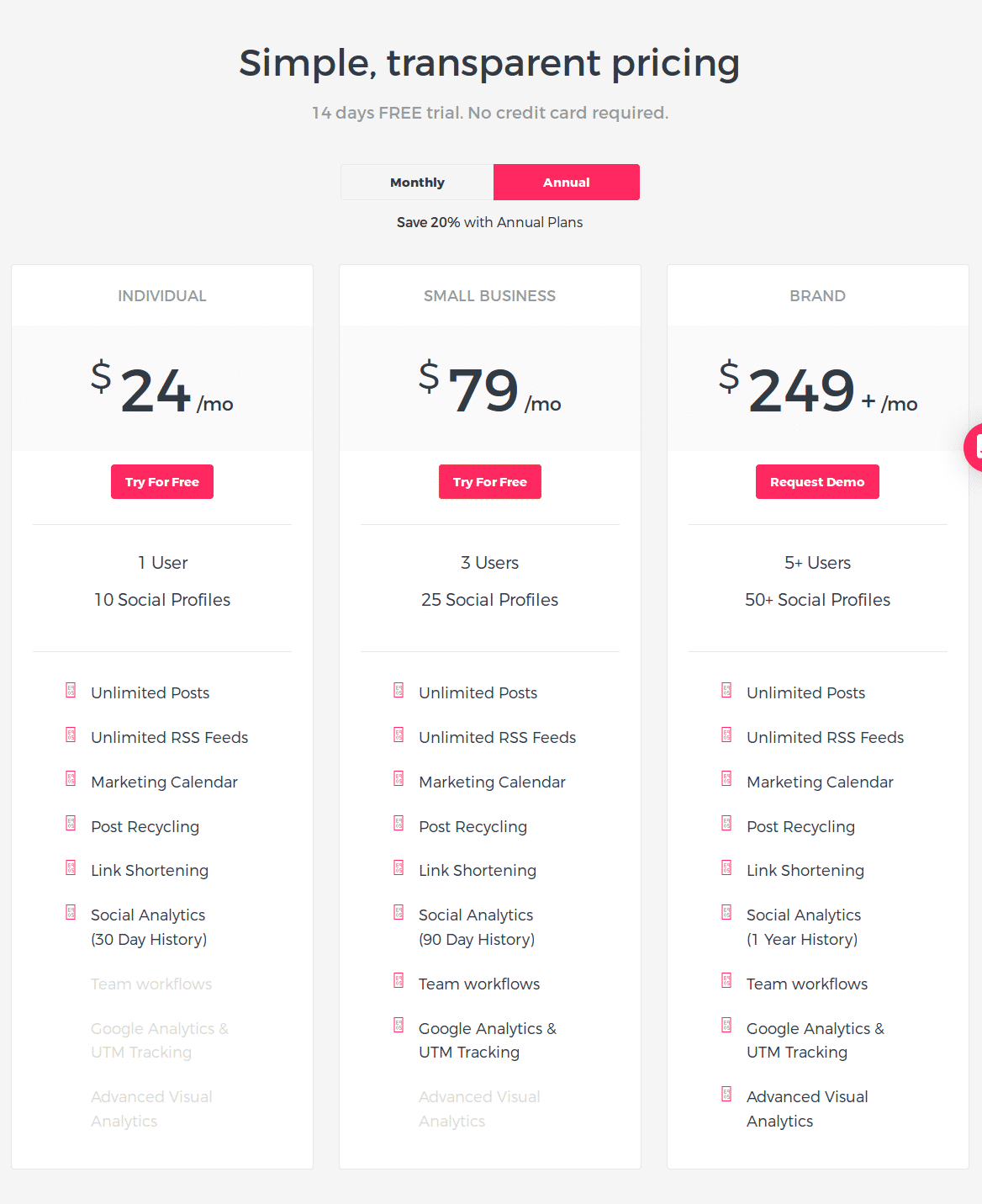 Viraltag Pricing