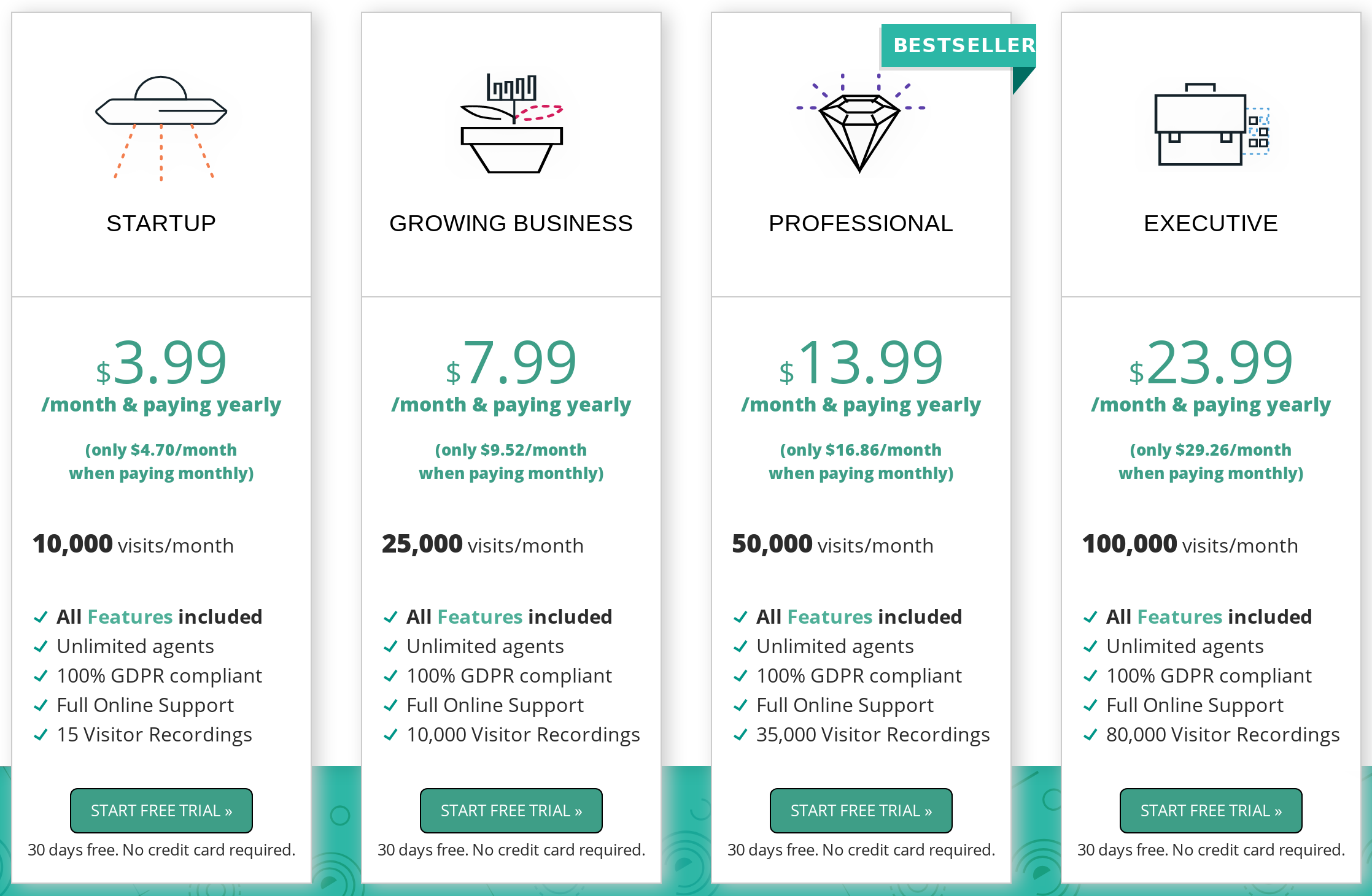 Visitor Analytics Pricing