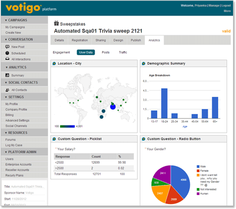 G2crowd : Votigo Platform Analytics