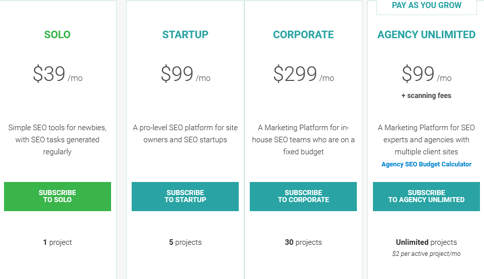 WebCEO Pricing