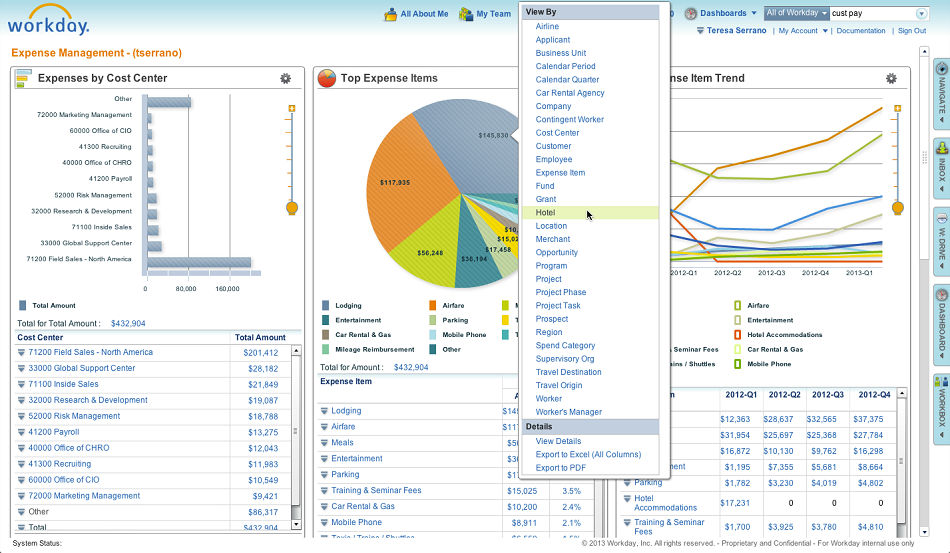 Workday Financial screenshot: Workday Financial Management - Expense management