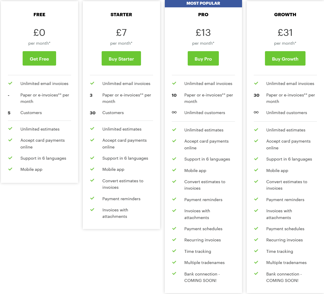 Zervant Pricing Reviews And Features July 2021 Saasworthy Com