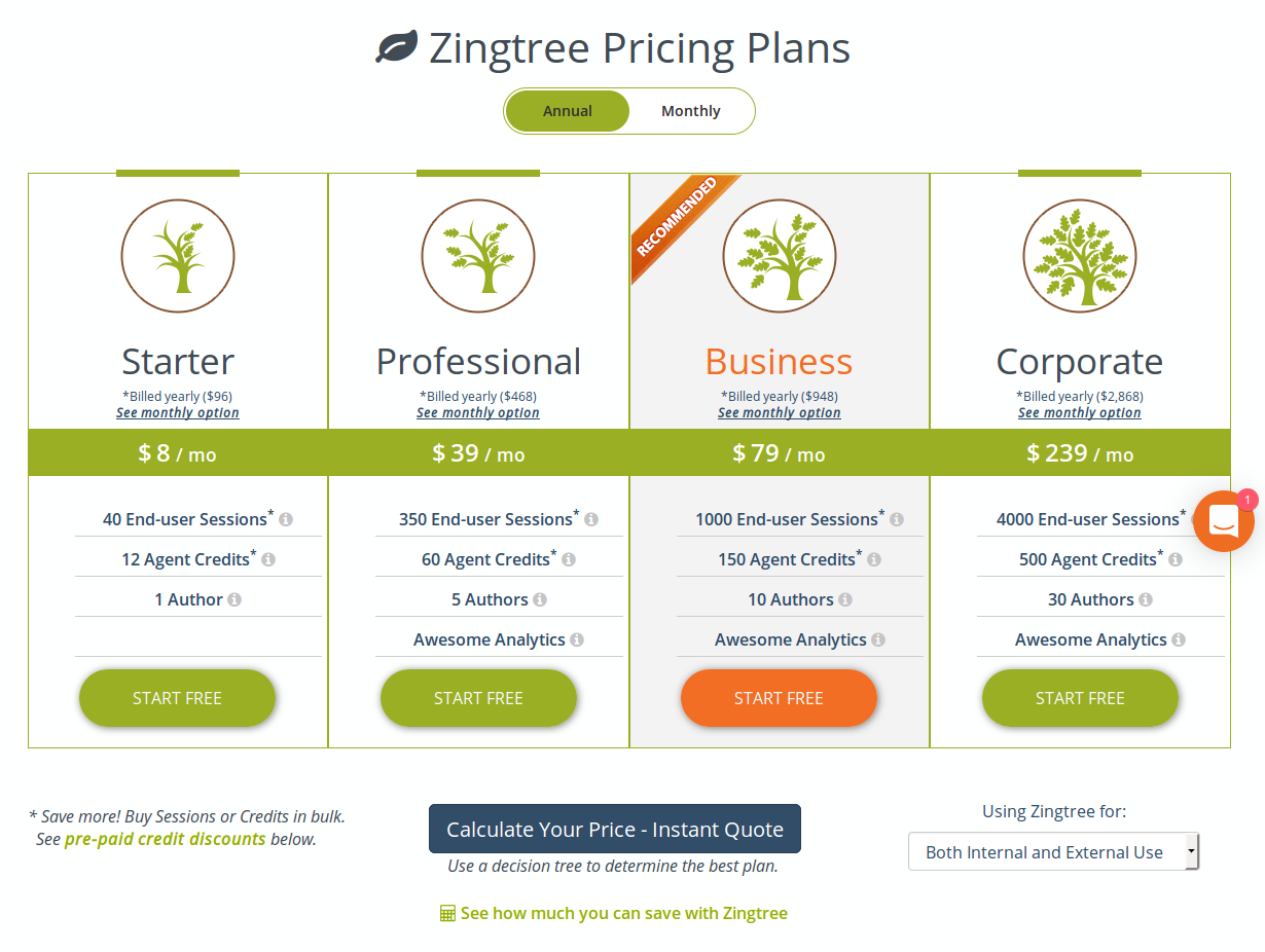 Zingtree Pricing