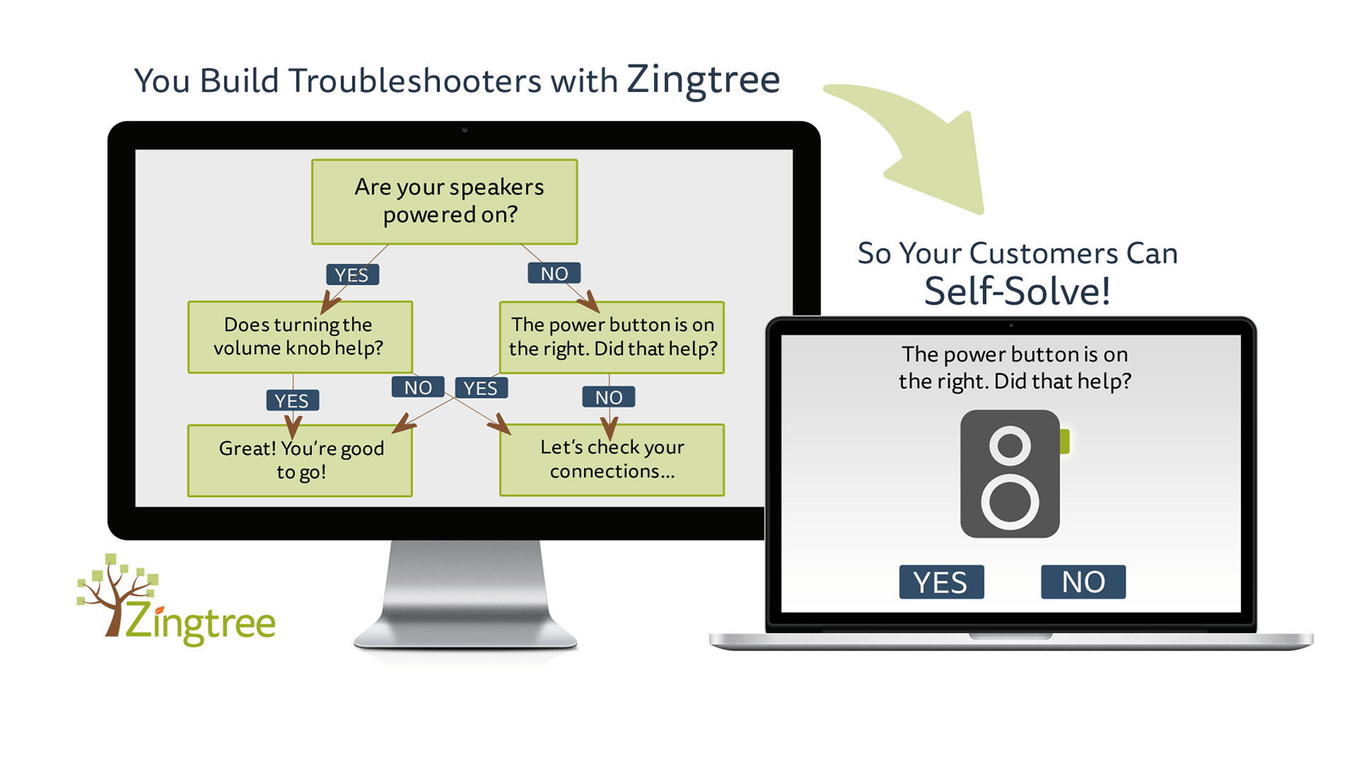 Zingtree screenshot
